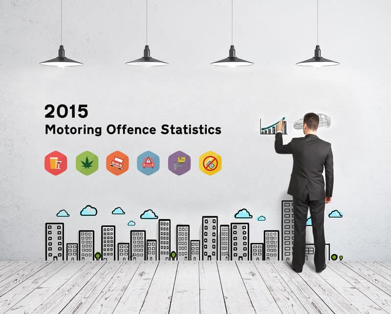 2015 Motoring Offence Statistics